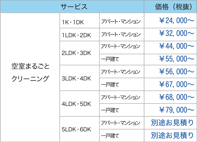 akiprice20140403